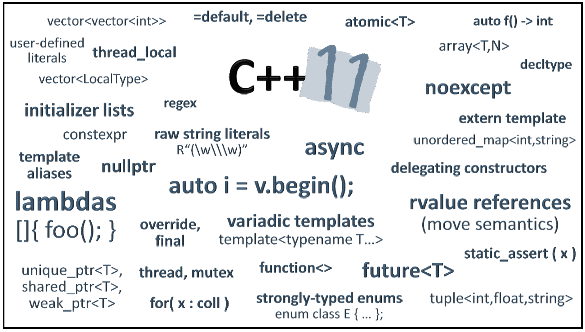 C++11 features